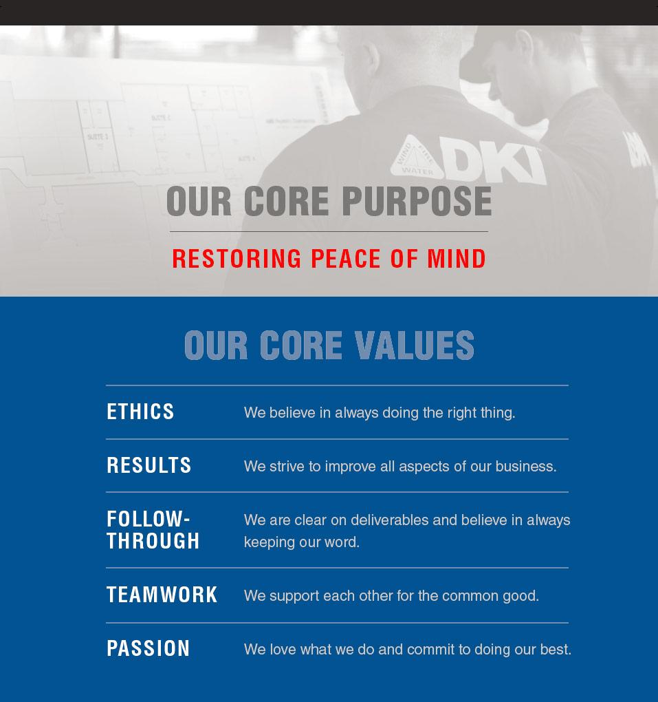 Our Core Purpose Core Values