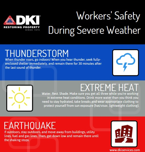 DKI Workers' safety during severe weather infographic