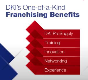 DKI Member Benefits