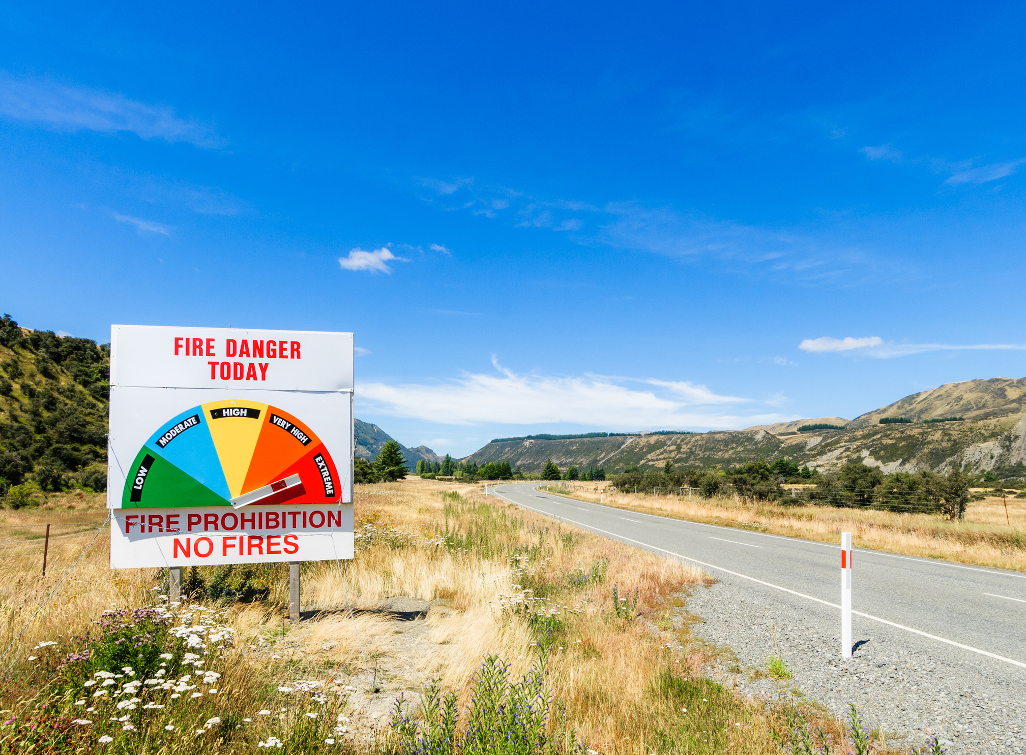 Extreme fire danger warning sign - fires prohibited